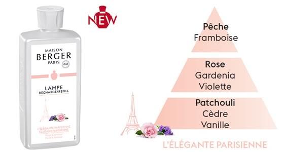 NEW Fragrance Elegant Parisienne